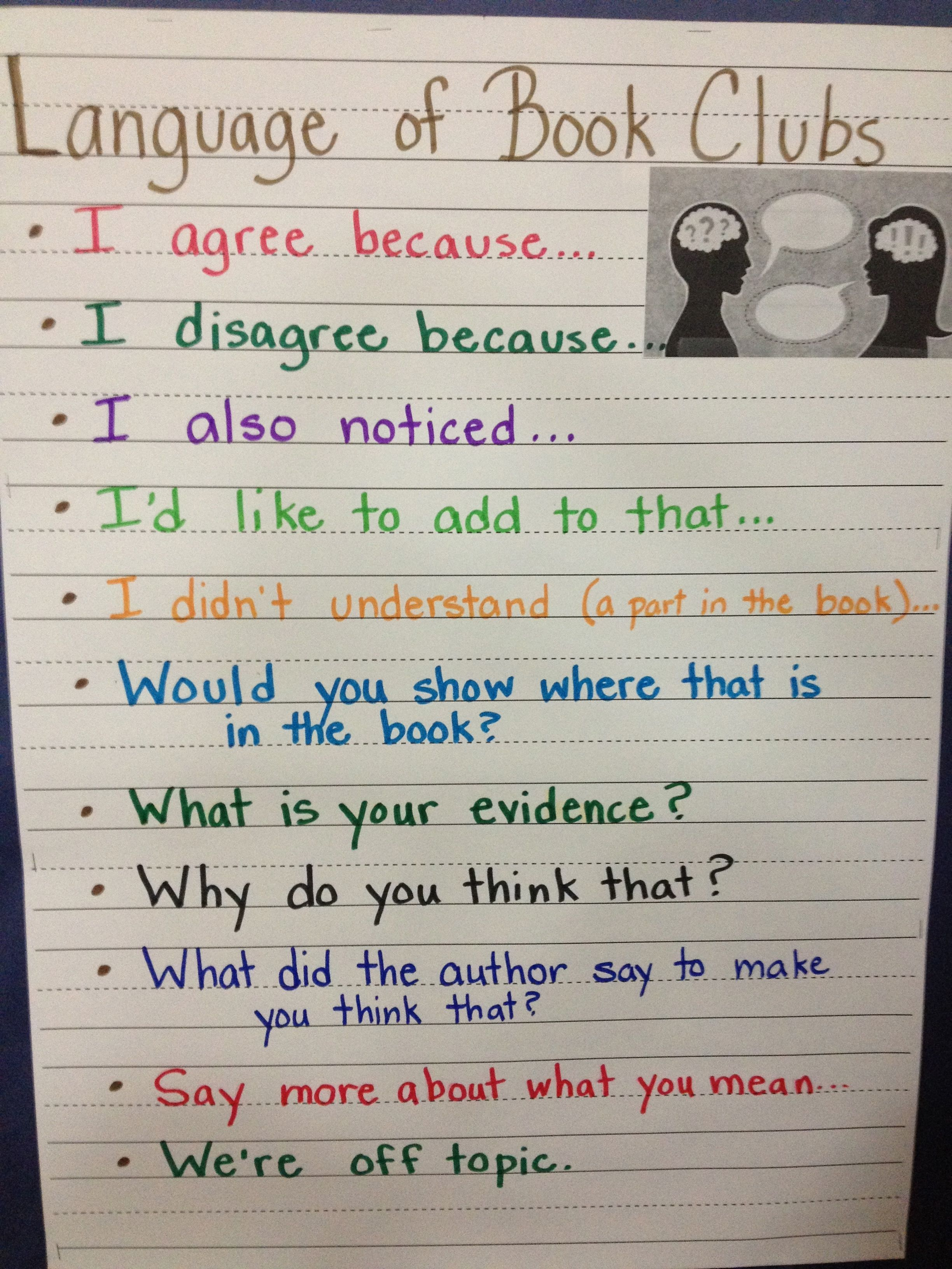 These Sentence Starters And Prompts Were An Important Part