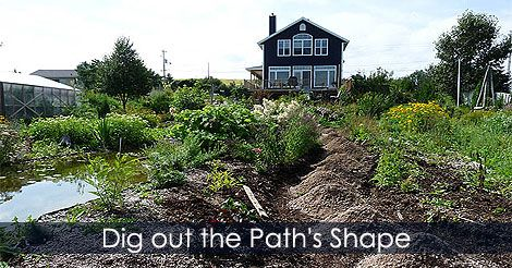 How To Lay a Gravel Path - 4 steps | Countryside house ...