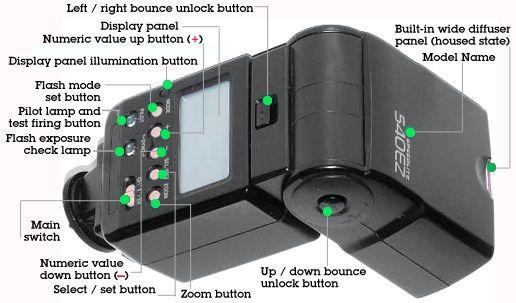 Nomancluture Canon 540EZ Rear section