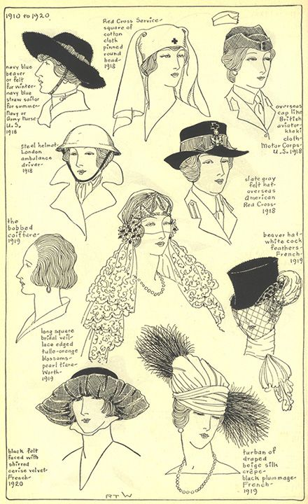 1651a422860 History of Hats