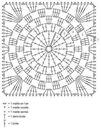 Les carrés | Modèles de crochet, Tricot et crochet
