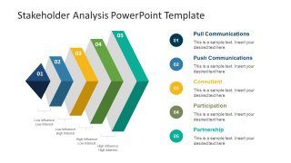 Stakeholder Analysis Powerpoint Template In 2020 Stakeholder