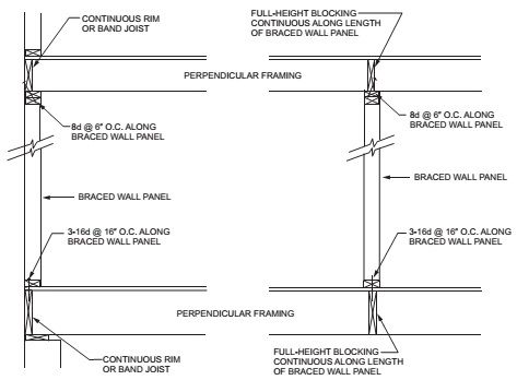 Braced Wall Panel Connection When Perpendicular To Floor Ceiling Framing Roof Sheathing Wall Paneling Galvanized Roofing