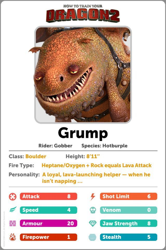 Grump Information Card I Reckon Fishlegs Made This How Train Your Dragon How To Train Dragon How To Train Your Dragon