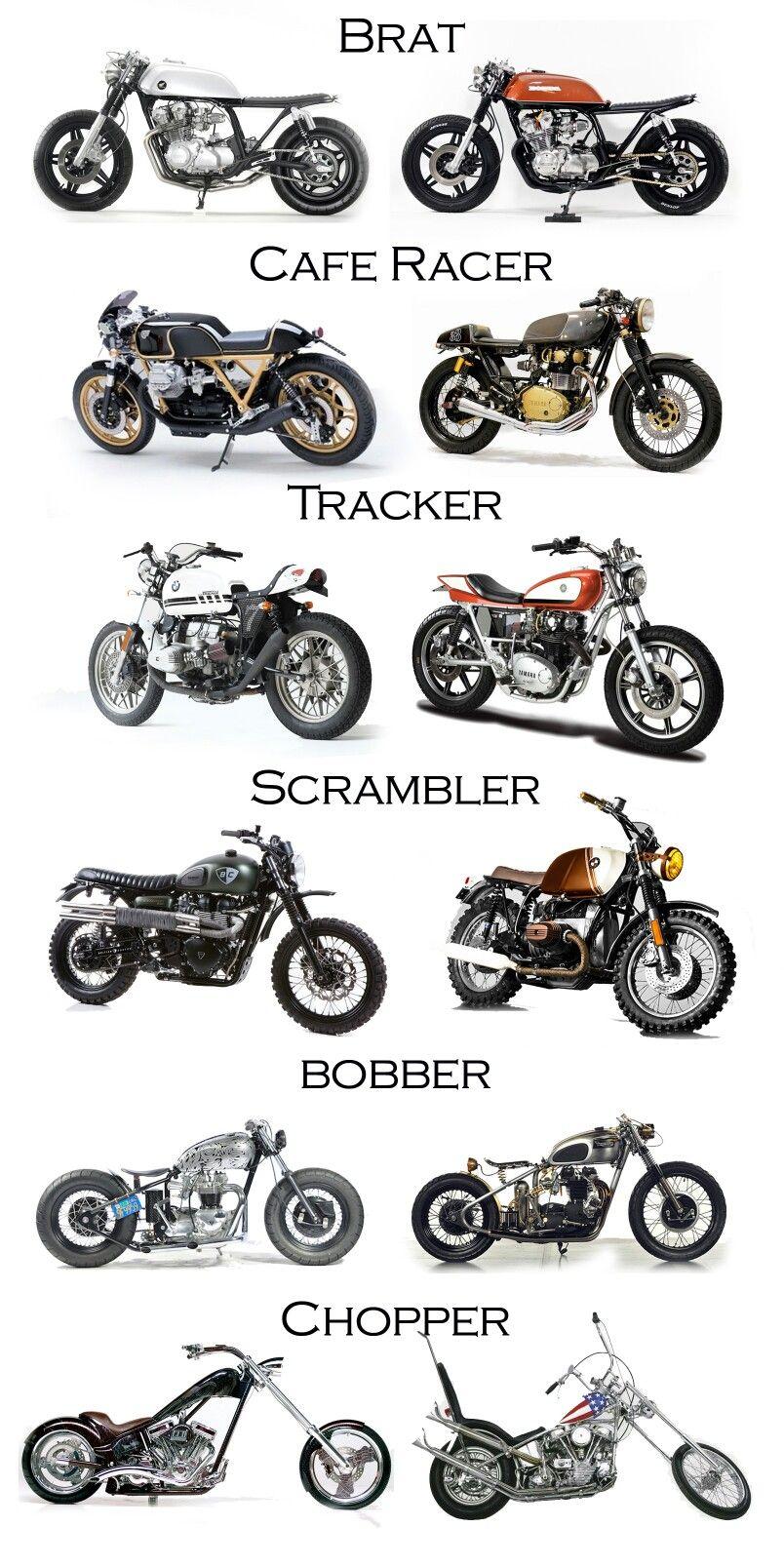 Jenis Tampilan Motor Scrambler Motorcycle Motorcycle Types Bobber Motorcycle