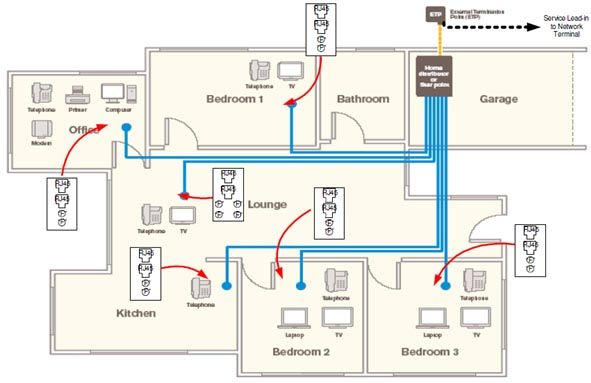 basic wiring system for home wiring diagram schematics house