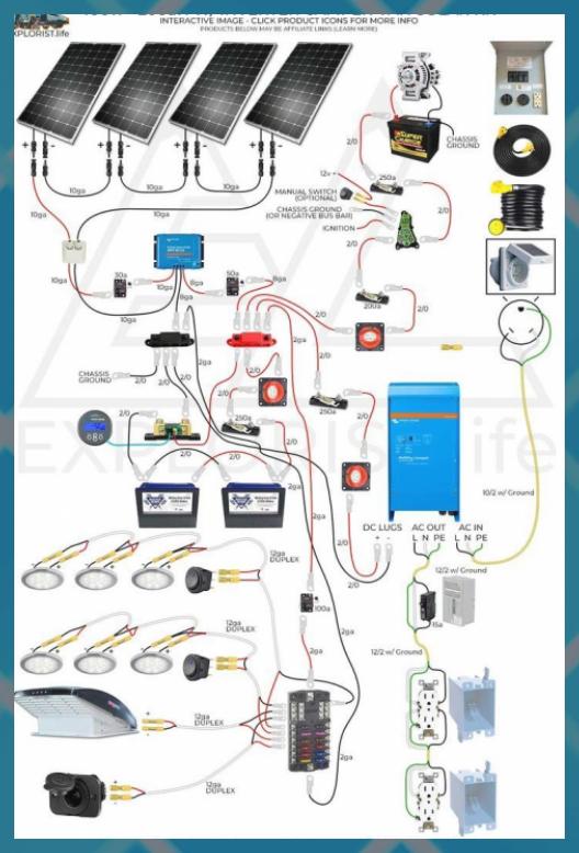 Free Interactive Solar Schematics For Rvs Rvs Rvs Free Interactive Rvs Schematic Free Interactive R Rv Solar Power Solar Power Diy Diy Solar