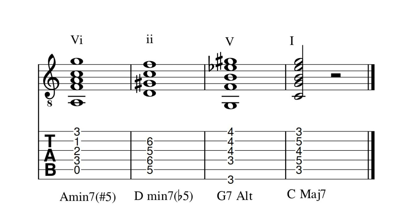 Jazz Comping Guitar Extended Chords Meyoumusiconline
