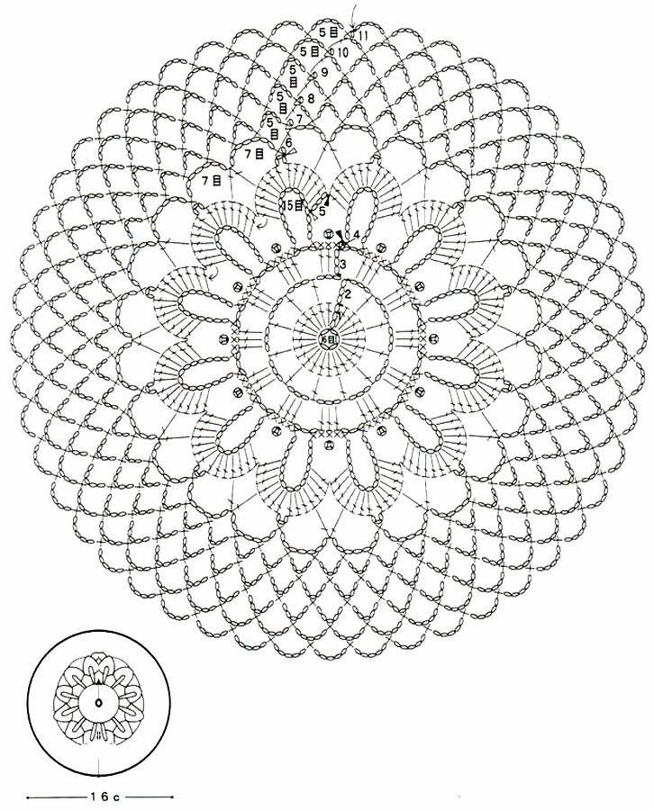 Ergahandmade free crochet diagrams crochet rounds pinterest ergahandmade free crochet diagrams ccuart Image collections
