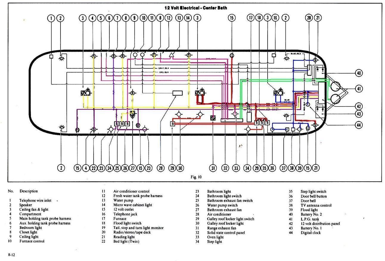 Airstream Electrical Diagram Airstream Trailers Airstream Travel Trailers