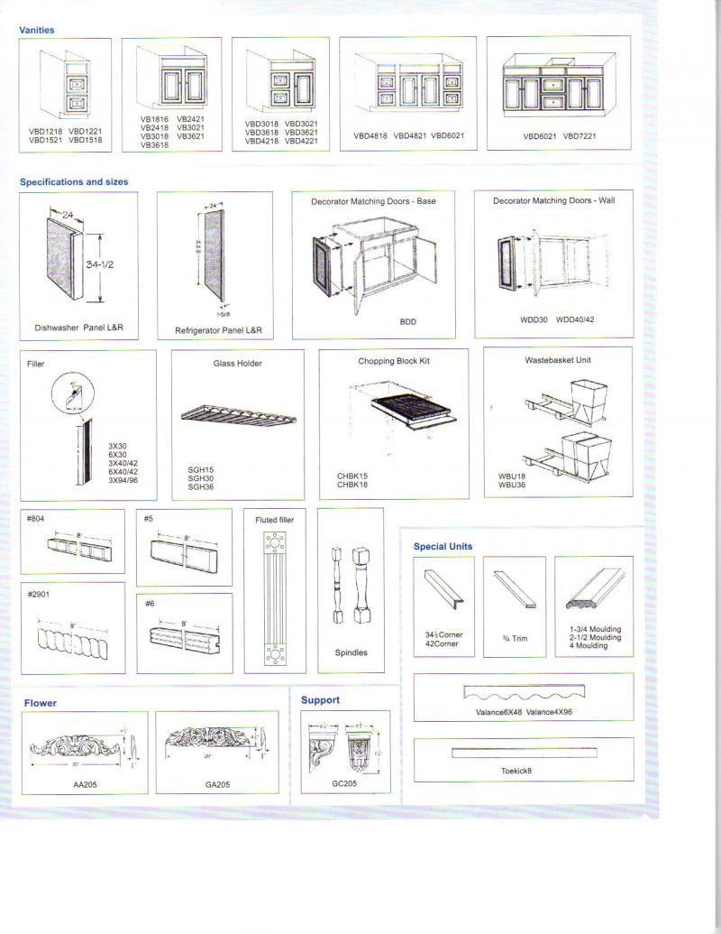 bathroom cabinets dimensions | pinterdor | Pinterest | Bathroom ...