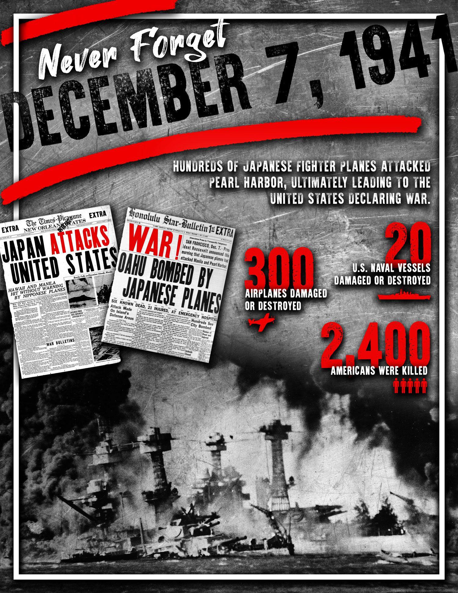 Pearl Harbor - December 7th, 1941   Pearl harbor, Patriotic quotes ...