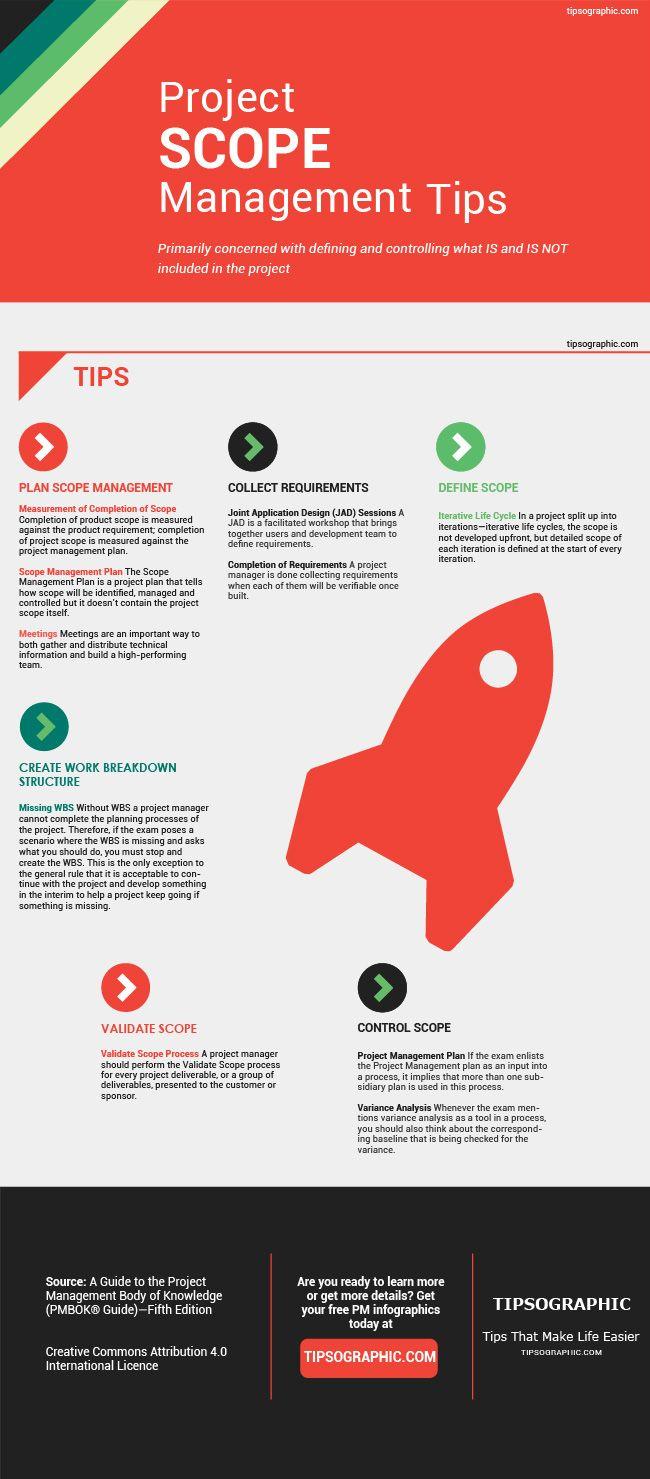 Pmp certification project scope management tips management pmp certification exam prep project scope management tips 1betcityfo Images