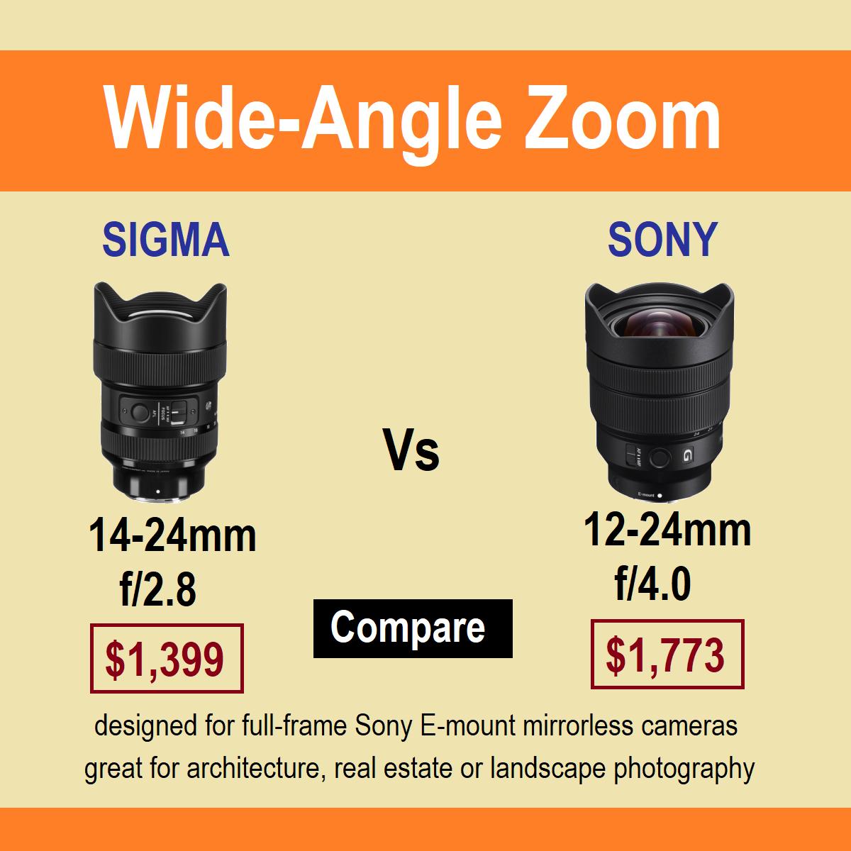 Sigma 14 24 Vs Sony 12 24 Mirrorless Camera Art Lens Sony E Mount