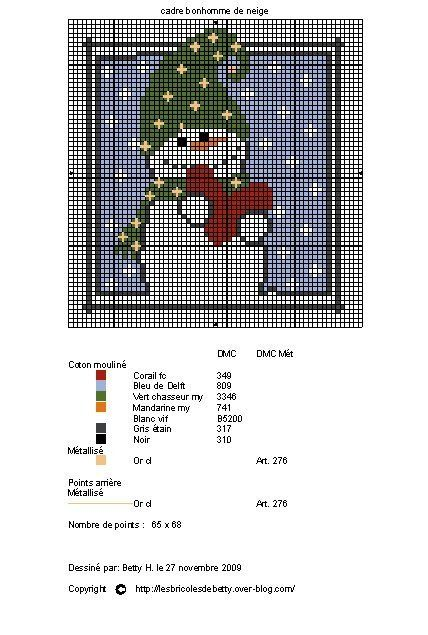 One-night-project: snowman and heart chart