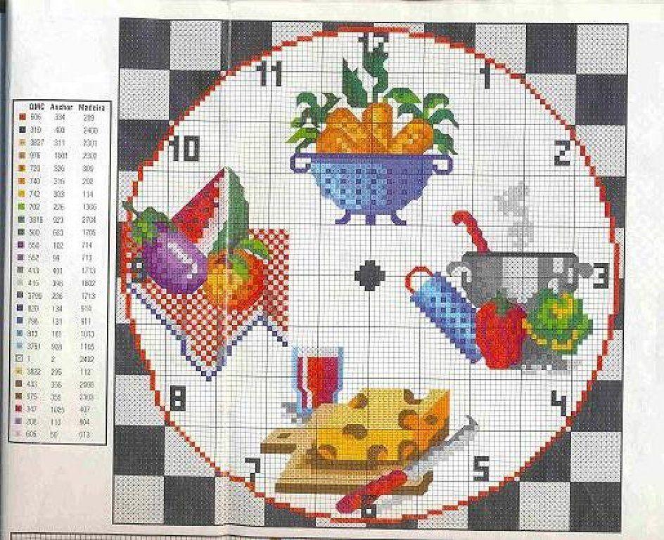 Punto de cruz relojes punto de cruz for Cocinas punto com
