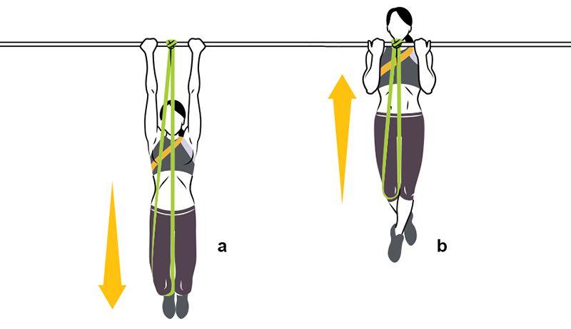 Nur 3-mal pro Woche Training reicht aus, um bald nicht mehr durchzuhängen. In Woche 1-3 machen Sie die ersten beiden Übungen nach dem Schema 1-2-1, 2-1-2, 1-2-1. Die Wochen 4 bis 6 folgen demselben Muster, nur mit den Übungen 3 und 4