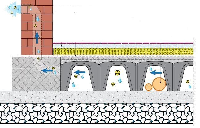Detalle de forjado sanitario caviti donde se puede ver la - Forjado sanitario caviti ...