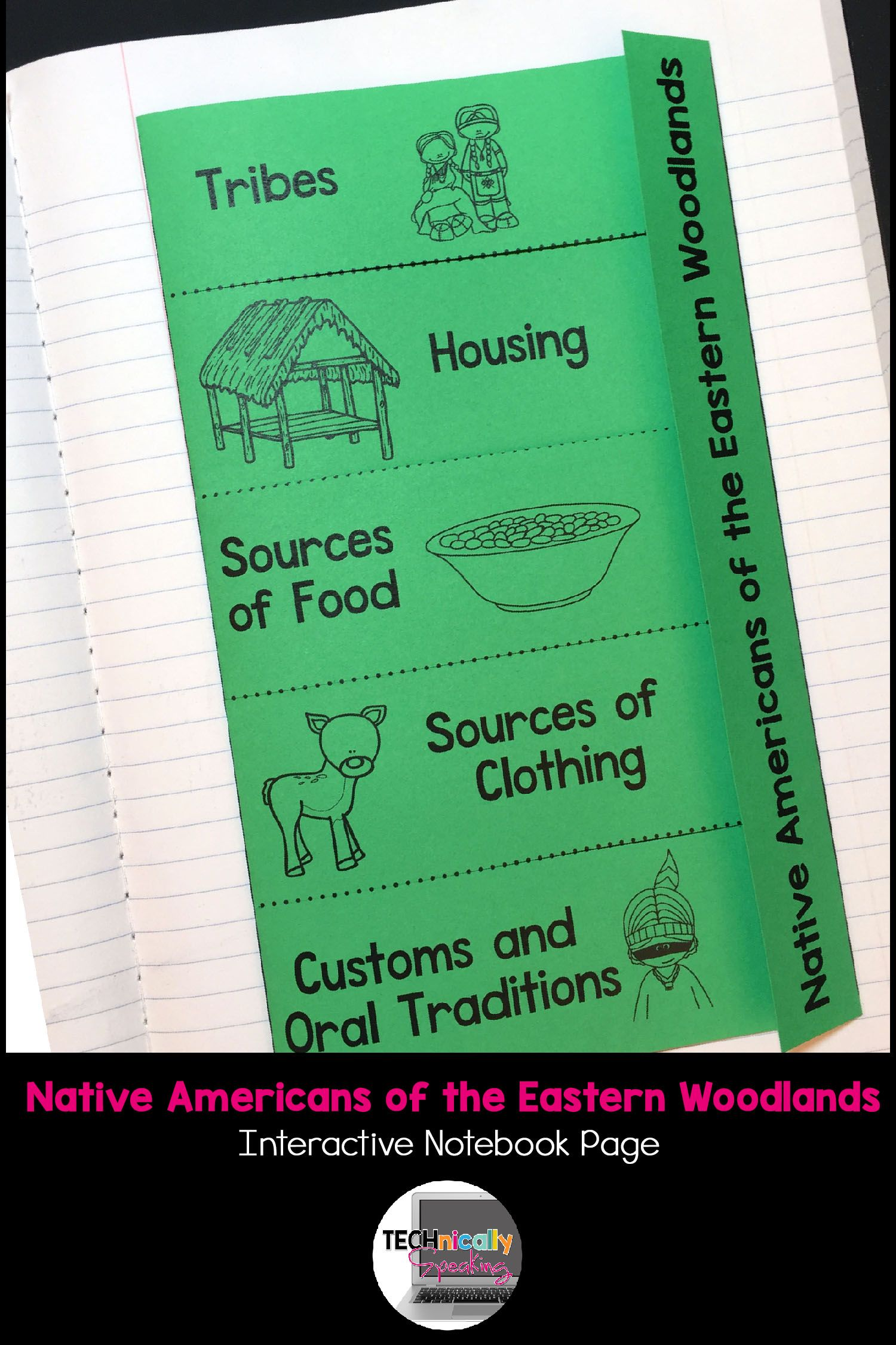 Native American Groups Posters Map and Interactive Notebook