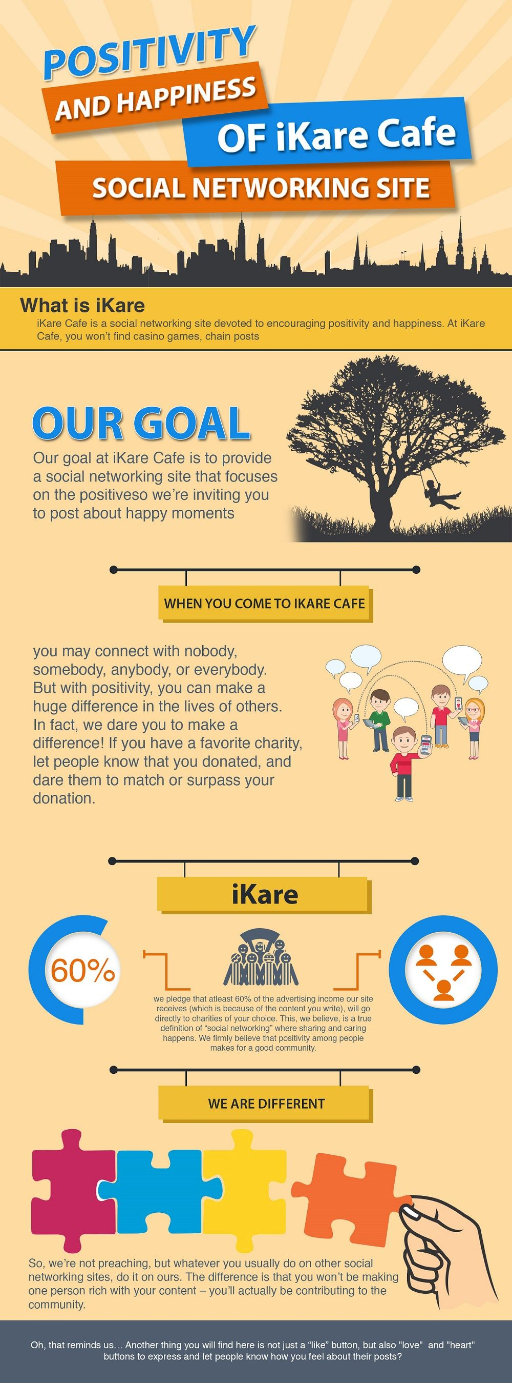 A Positive Social networking Site For A Better and Happy World #infographic