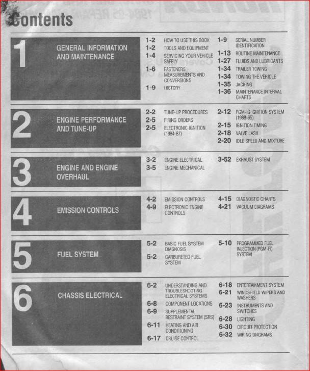 1984 1995 Honda Civic Del Sol Crx Service Manual Honda Civic Honda Manual