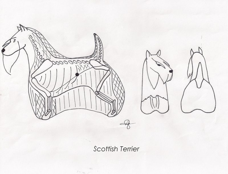 Scottie Chart0001 Scottish Terriers Pinterest Terrier And