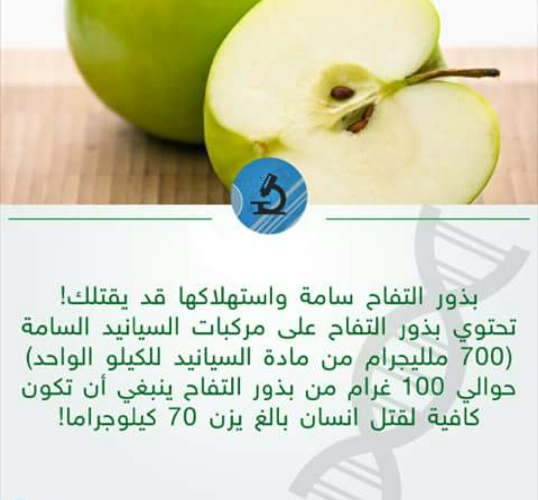 Pin By أفنان الحسني On معلومات عامه Medicine Food Fruit