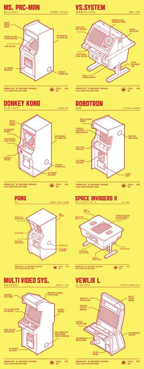 lecture d 39 un message mail orange gaming salle de. Black Bedroom Furniture Sets. Home Design Ideas