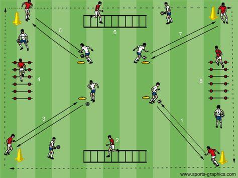 Soccer Technical Warm Up Ejercicios De Fútbol Circuito De Entrenamiento Sesiones De Entrenamiento