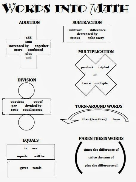 math vocabulary high school filetype pdf