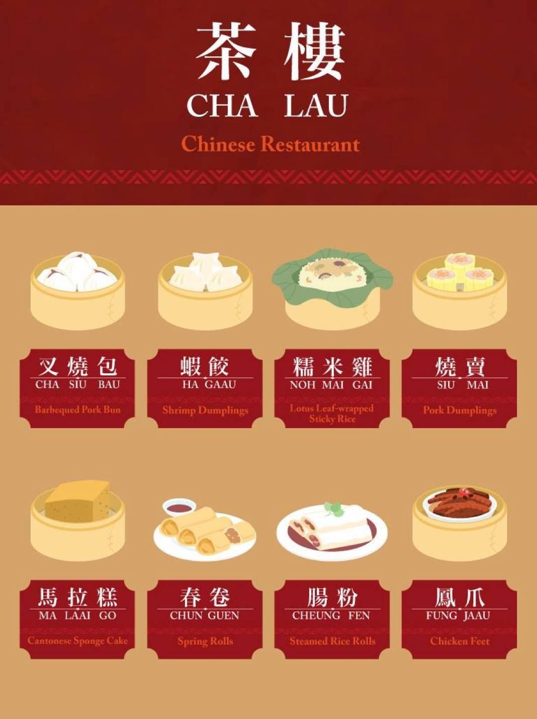 For First Time Visitors To Hk If You All About Hong Kong Cantonese Food Food Illustrations Food