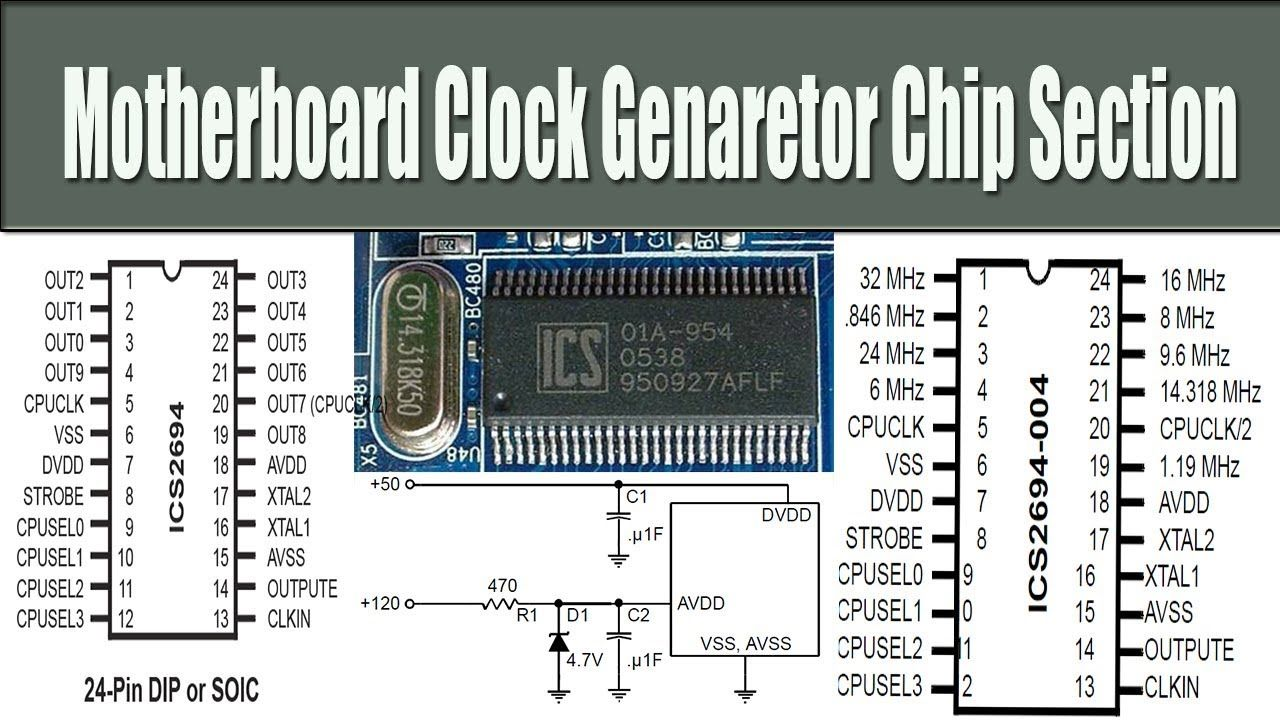 Check Clock generator chip step by step| Clock section