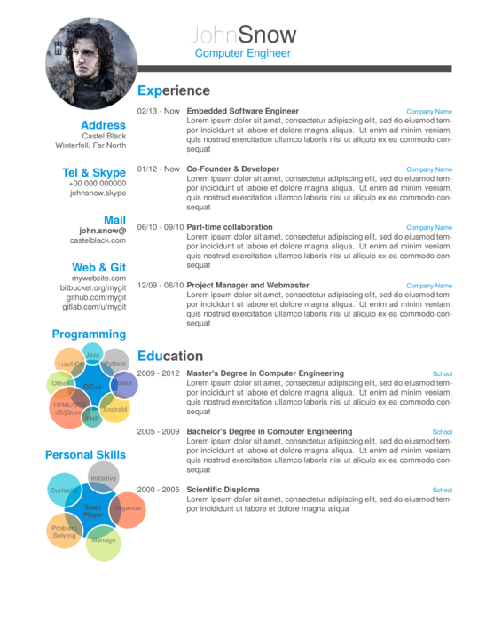 Resume Templates Latex Smart Fancy Cv  Latex Template  Sharelatex Online Latex Editor