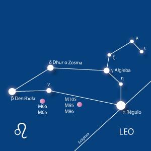 Conoce Aqui Como La Historia Y Posicion De 12 Constelaciones