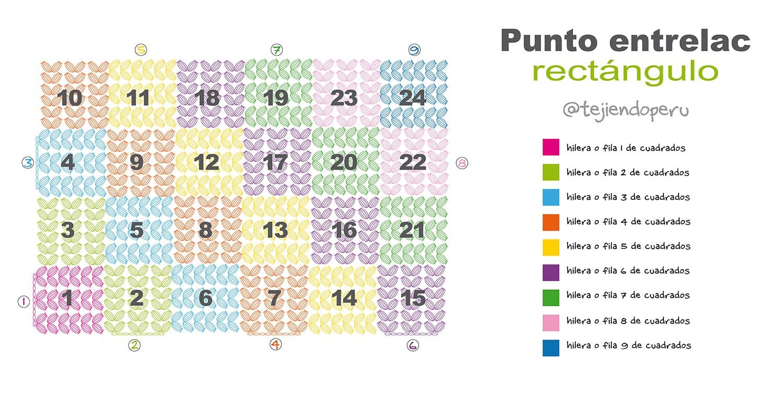 Punto entrelac trenzado - Tejiendo Perú | mantas bebes | Pinterest ...