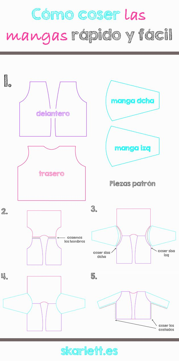 El método más fácil del mundo para coser unas mangas | Costura ...