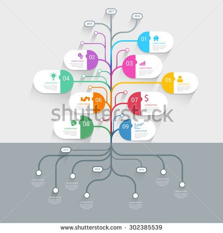Stylish Tree Timeline Process History Mindmap Business