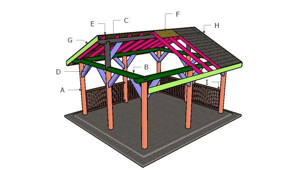 14×16 Pavilion - Free DIY Plans | Covered porch | Gazebo ...