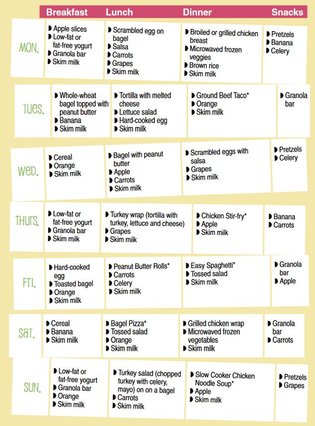 Weekly Menu Planner. Week 3 Easy 7 Day Menu. menuplanning