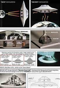 Bob Lazar Element 115 UFO - Bing images | Spacecrafts ...  Bob Lazar Eleme...