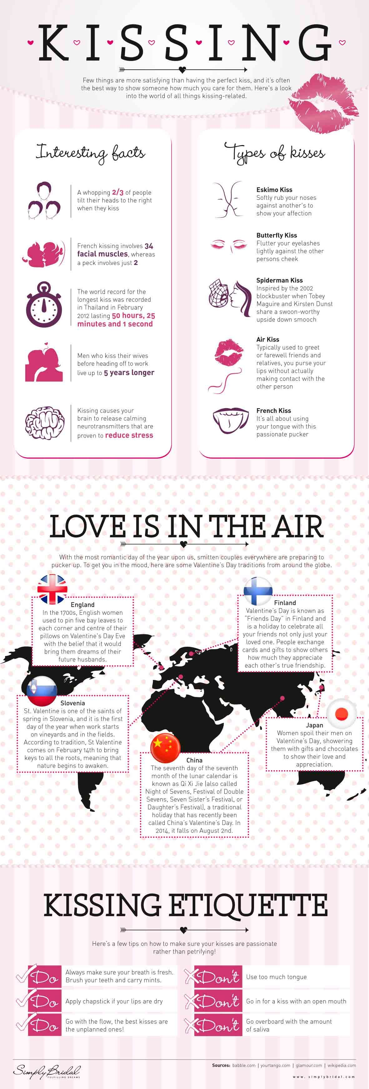 The Kissing Etiquette Infographic Kissing Facts Love Quotes