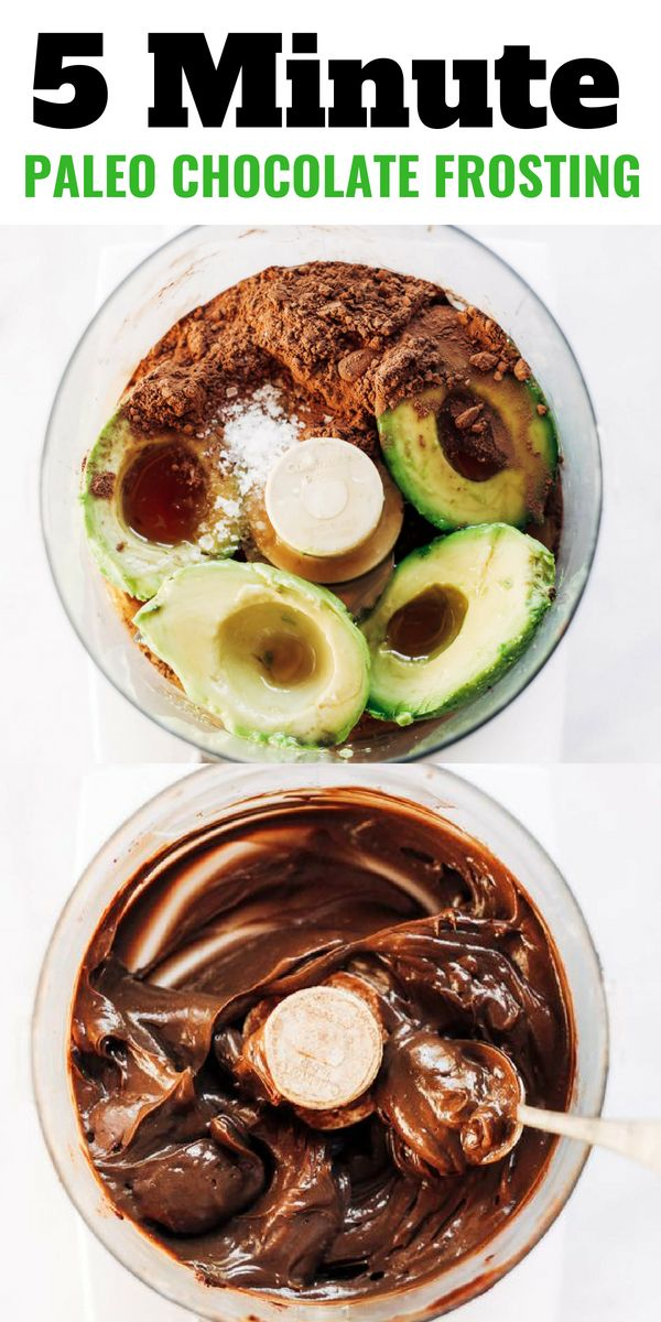 Best 5 Minute Avocado Chocolate Pudding images