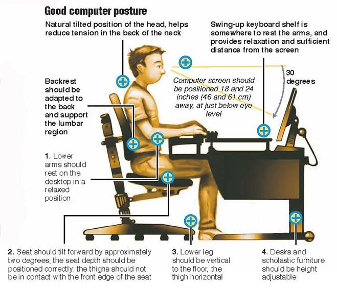 Healthy Sitting Postures While Gaming