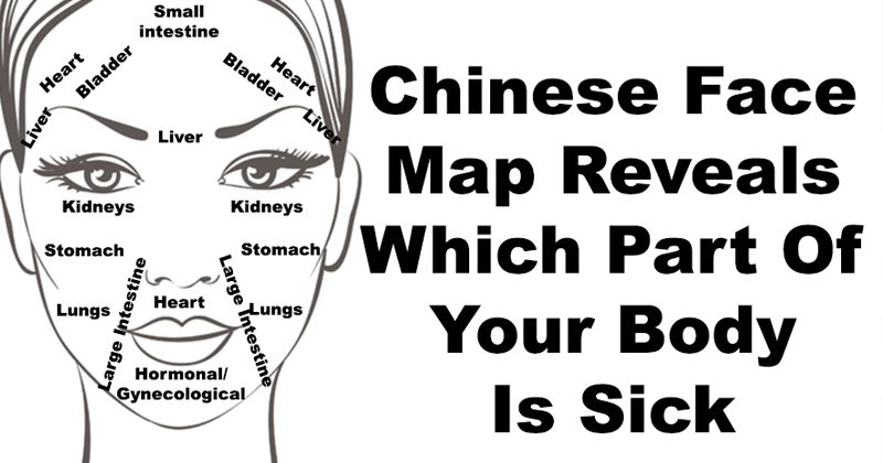Find Out Which Part Of Your Body Is Sick With The Chinese