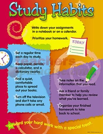 Studying needs proper schedule. This may help you. | Study Habits ...