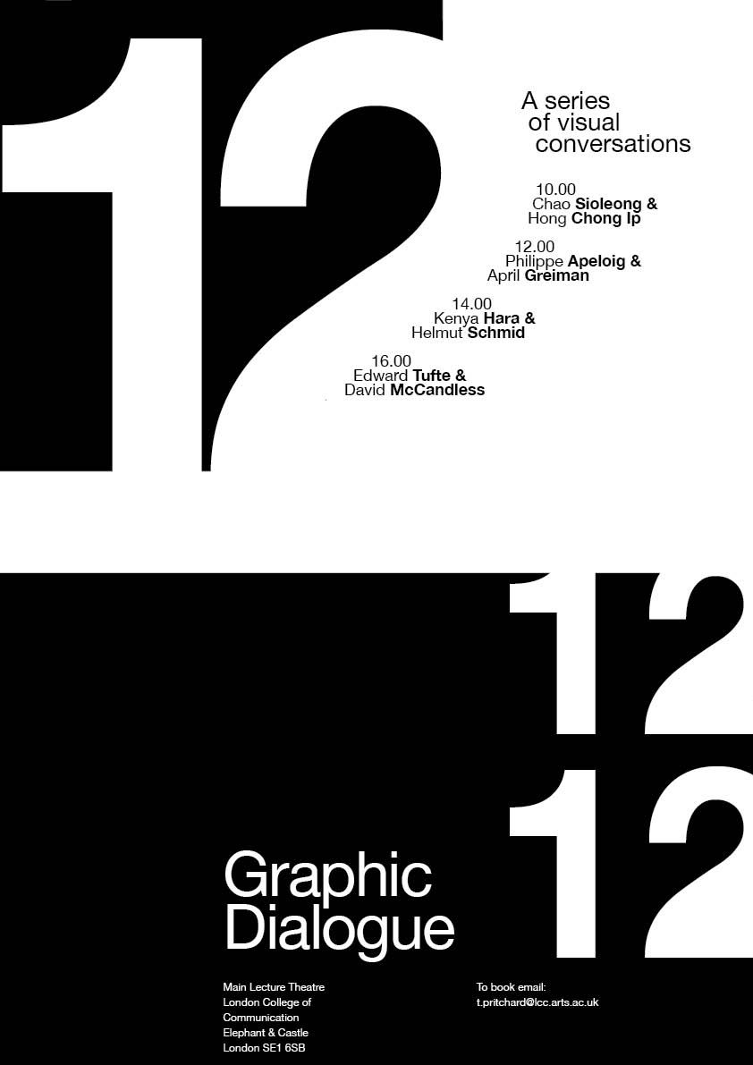 Type Hierarchy Design Resolution Poster Attempt In Armin Hofmann Style Hierarchy Design Typographic Design International Typographic Style