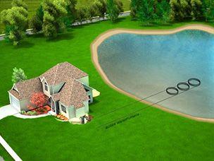 Waterfurnace Geothermal Solutions Green Energy Hvac Geothermal