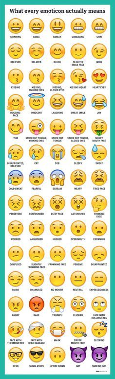 Whatsapp bedeutung smileys ᐅ Emoji