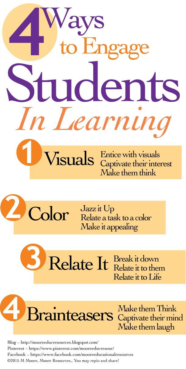 Poster ~ 4 Ways to Engage Students in Learning - 24 - copy meaning of blueprint in education