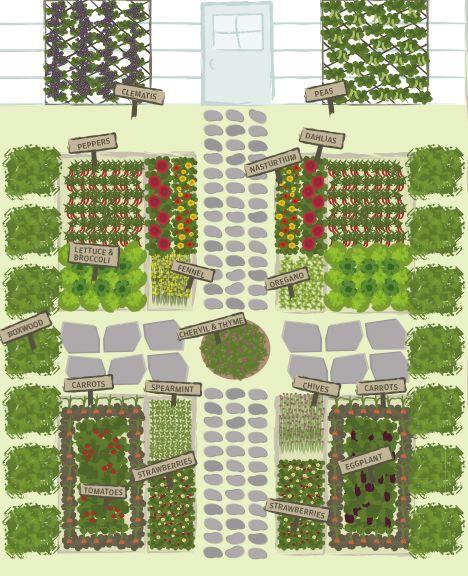 Potager Garden Blogs: Potager Garden Is An 'all Dressed Up' Vegetable Garden